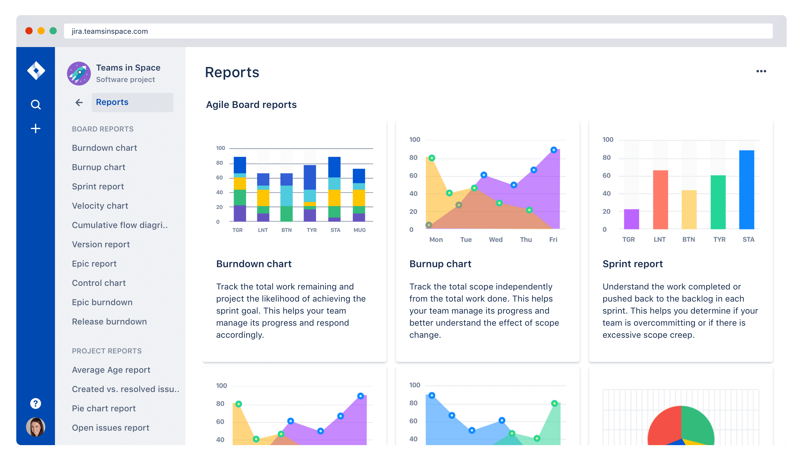 Reporting feature of Jira